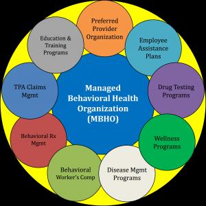 BHS_Programs
